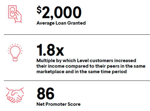 Level-metrics.png